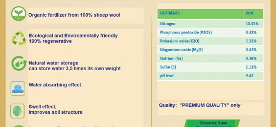 Fertilizer made by German scientists from pure Mongolian sheep wool, rich in plant nutrients
